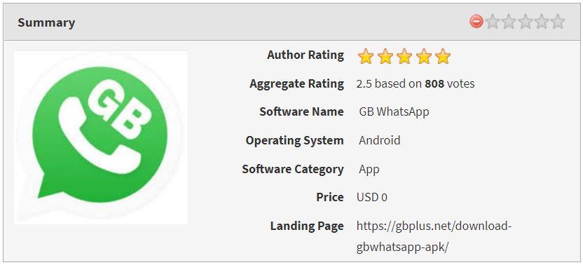 Aplikasi Gb Wa Official Mods